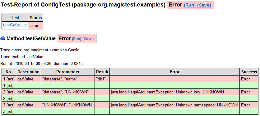 Effectively Handling Exceptions in Testing Using MagicTest