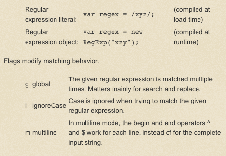 JavaScript: an overview of the regular expression API