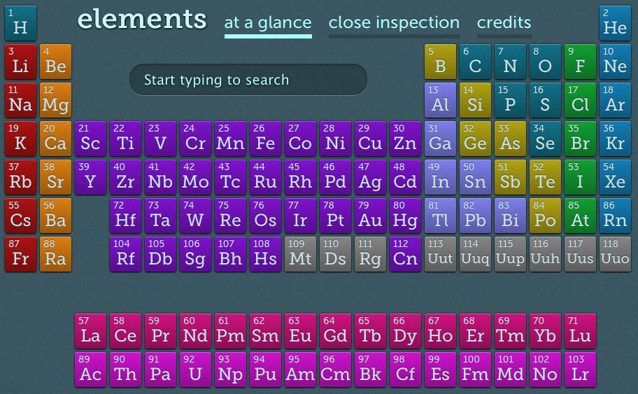 Two periodic tables html5 of chemical elements and of html5 all the facts are there as they are in a dozen other websites but this site adds zoom to element on click visual dynamic model of nucleus and electron urtaz Choice Image