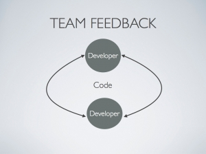 Developer to Developer Feedback Loop