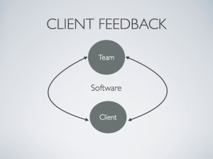 Team to Customer Feedback Loop