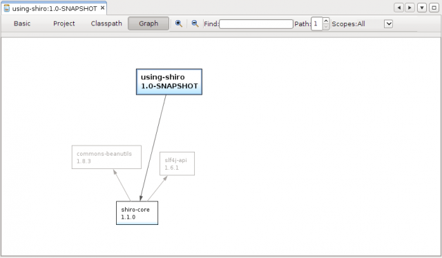 NetBeans Maven - Dependency Graph