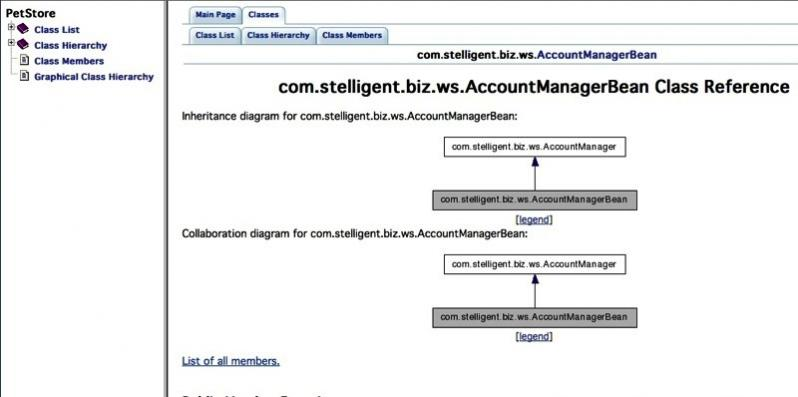 Javadoc or doxygen dzone agile i have given you a brief overview of doxygen in this article how to configure the same and use it effectively to generate technical documentation on a ccuart Choice Image